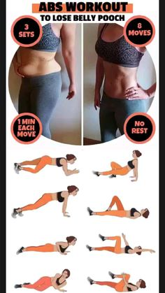 Fitness Workouts, Gym Workout Videos, Abs Workout Routines, Gym Workout For Beginners, Fitness Motivation, Ab Workouts, Fitness Quotes, Fitness Life, Lower Belly Workout