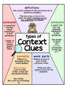 context clues | Context Clues Posters | Literacy