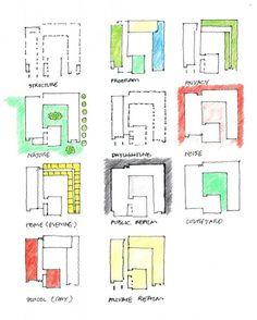 Galerie des Christian Life Center / BNIM – 11 – julie devos – Willkommen bei Pin World Architecture Baroque, Detail Architecture, Architecture Concept Drawings, Cultural Architecture, Architecture Student, Architecture Portfolio, Architecture Plan, Architecture Diagrams, Bubble Diagram Architecture