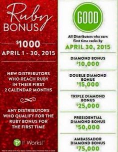 Anyone need some extra money?  My company is giving away huge bonuses just for sharing our awesome products!  Ask me how to get your bonus today!  www.angiezwick.myitworks.com