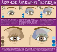No wonder I could never apply eyeshadow correctly. Wide set eyes are a lot different than the traditional technique.
