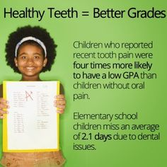 Healthy Teeth = Better Grades. Kwon Pediatric Dentistry, Pediatric Dentist in Dacula and Flowery Branch, GA @ kwonpediatricdentistry.com