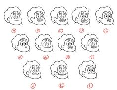 stevencrewniverse:  Mouthchart for Steven Universe Drawn by Lead...
