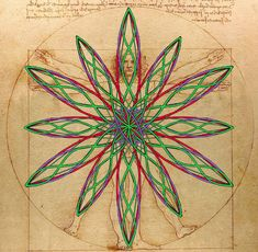 Getting Deep into correlating mystical traditions : And in the Eastern school of thought we have the corresponding chakra centers situated at octave intervals throughout the human body. The center of...