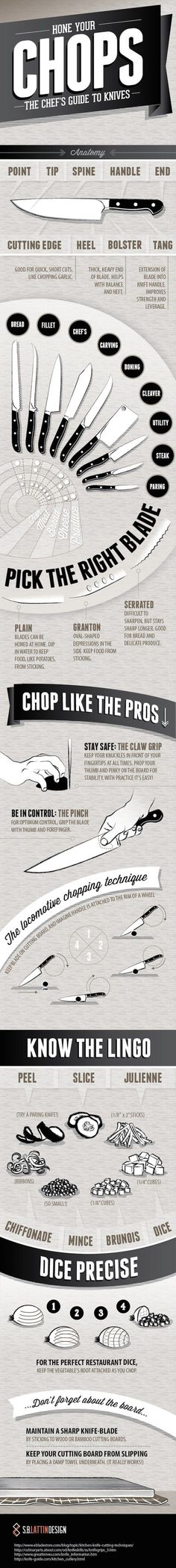For knife skills. | 27 Diagrams That Make Cooking So Much Easier