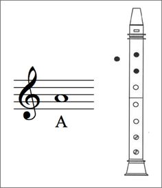 Recorder fingering charts and music organized by tone set. Awesome : )
