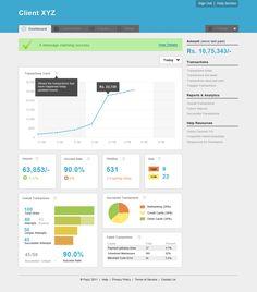 Merchant data dashboard by PayU