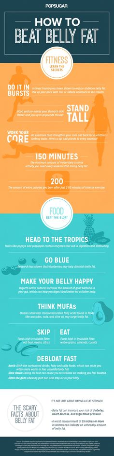 info-graphic How To Beat Belly Fat- 10 Flat-belly tips