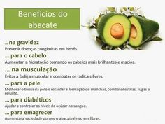 abacate