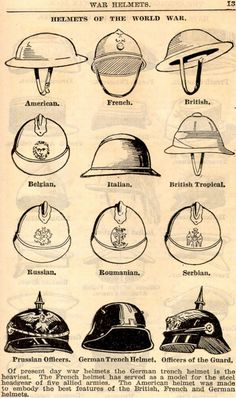 Helmets/Hats/Caps of World War I.