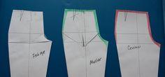 Muller vs Fish eye dart (the full cream version) - Iconic Patterns