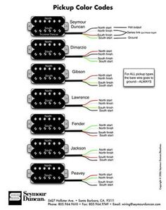 Ibanez Wiring Diagram Jem Pickup Images For Electric