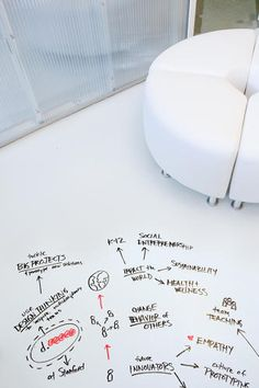 """<p>Nearly every space within the d.school is designed to help capture a fleeting idea. Take this small room, whose walls and floor are covered with whiteboard paint. It's devoid of furniture except for a large ottoman. Says Kembel: """"Your ideas are the color that fill the room.""""</p>"""