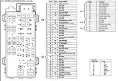 2009 Mack Truck Fuse Diagram and Mack Granite Fuse Box