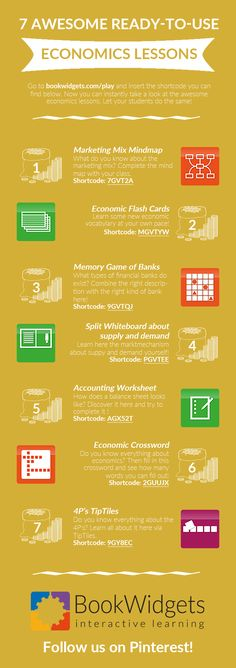 7 Ready-to-use economics lessons for economics teachers 7 Ready-to-use economics lessons for economics teachers - BookWidgets Economics Poster, Economics Humor, Economics Quotes, Learn Economics, Teaching Economics, Economics Lessons, Economics Books, Third Grade Science, Material Science