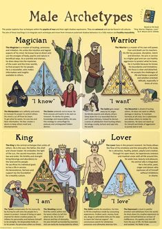 Magia Elemental, Haute Marne, Masculine Energy, Arte Obscura, Spirit Science, Tarot Learning, Famous Books, Book Of Shadows, The Magicians