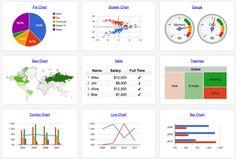 Google-Data-Visualization-Services