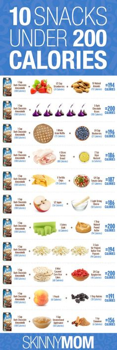 Great snacks for under 200 calories! Youre going to want to save this chart!!!