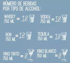 Bebida boda 3