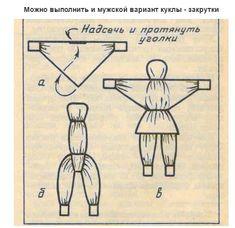 Схемы выполнения славянских кукол.