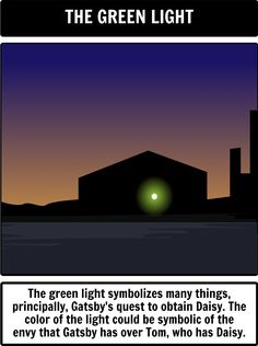 The Great Gatsby - Symbolism: Analyze the symbols hidden in The Great Gatsby with our Spider Map layout. Here is a close up of the green light.