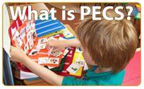 Picture Exchange Communication System (PECS)