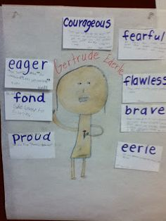 Mrs. Edwards' 3rd Grade Classroom Blog: Character Analysis