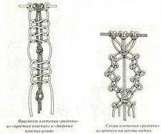 """Слева - фрагмент плетения """"розочки"""" из простых плоских и двойных плоских узлов, справа - схема плетения """"розочки"""" из цепочек на шести нитях."""