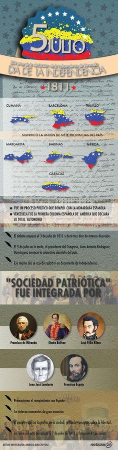05 de julio, 204 años de la Declaración de la Independencia de #Venezuela