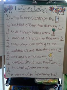 More Thanksgiving art, writing and center ideas from Fun in :) - Das Erntedankfest Thanksgiving Songs, Thanksgiving Preschool, Fall Preschool, Preschool Lessons, Preschool Classroom, Classroom Activities, Classroom Ideas, Thanksgiving Writing, Classroom Charts