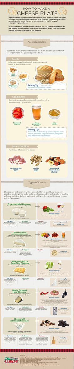 Great resource --> How to Make a Cheese Plate #cheeseboard @cabotcheese