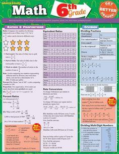 Cursive Letters Worksheet, 6th Grade Special Education, Math Cheat Sheet, Statistics Math, Sixth Grade Math, Math Sheets, Math Formulas, Elementary Math, Learning Resources