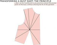 Tutorial: how to transfer bust dart location. The basic crux of it is this: a dart can be transferred to any position around the pivotal point of the bust, without altering the fit of the garment. So if you have a pattern in which you love everything except the dart positioning, you can move that baby pretty much anywhere as long as it is pivoting around the bust point. You can even make two smaller neckline darts!