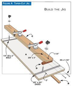 Unlock your saw's full potential. by Seth Keller The tablesaw's power and precision put it at the center of everyone's shop. Despite this honored position, a tablesaw is mostly used for mundane ripping tasks. To make better use of my tablesaw, I use these four simple jigs in my shop. They take advantage of the tablesaw's speed and accuracy without tempting you to perform … #WoodworkingProjectsWithoutPowerTools