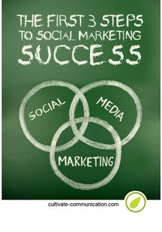 """{The First 3 Steps to Social Marketing Success} You've probably seen this common headline: """"Social Media Can Work for Your Business."""" That's great and all, but there's one major problem…Businesses who may have had plans to push themselves into this hot new realm of marketing are feeling overwhelmed. Nobody knows where to BEGIN to use social media in business. Check out three steps to success..."""