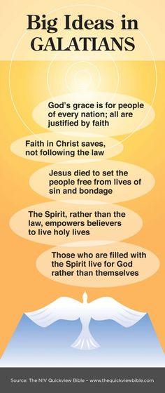 Themes of Galatians