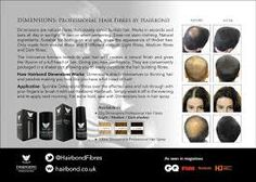 About Hairbond Dimensions