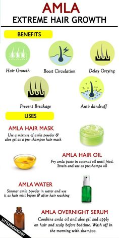 AMLA FOR EXTREME HAIR GROWTH - BENEFITS AND WAYS TO USE - LITTLE INDIAN SPOT #Amla #benefits #Extreme #growth #Hair #INDIAN #little #SPOT #Ways Herbs For Hair Growth, New Hair Growth, Hair Growth Tips, Natural Hair Growth, Growth Oil, Amla Powder Hair, Amla Hair Oil, Amla Oil, Extreme Hair Growth