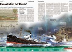 Elorrio's last destiny