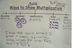 Great way to explain multiplication
