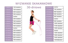 odchudzanie-na-skakance Lose Weight Quick, Training Plan, How To Get, How To Plan, Body Shapes, Yoga Fitness, Gymnastics, Challenges, Exercise