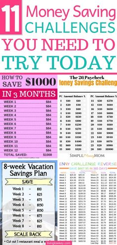 11 Money Saving Challenges (The Quick & Painless Way to Save Money) – Finance tips, saving money, budgeting planner Best Money Saving Tips, Ways To Save Money, Money Tips, Saving Money, Money Budget, Money Savers, Investing Money, Diy On A Budget, Savings Challenge
