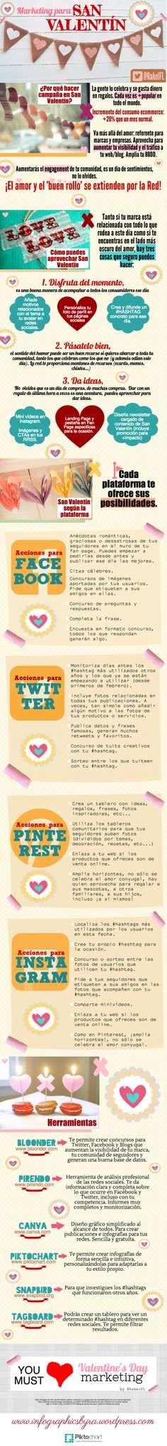 Marketing para San Valentín. Infografía de Rakel Felipe