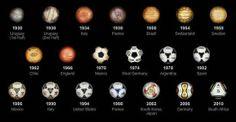 Por dentro do Itaim: História do Futebol!!