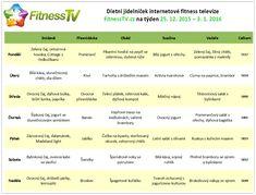 Health Fitness, How To Plan, Healthy, Food, Menu, Style, Diet, Menu Board Design, Swag