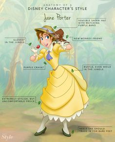 Anatomy of a Disney Character's Style: Jane Porter | Disney Style