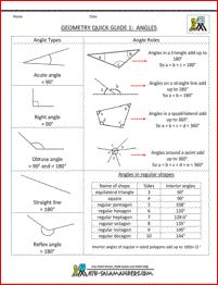 Geometry quick guide 1 - angles. Lots of useful facts and information about angles.