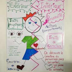 French Immersion, Les Sentiments, Cycle, France, Anchor Charts, Language, Bullet Journal, Map, Physique