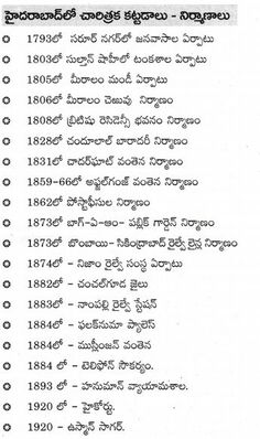 Telangana history in Telugu అసఫ్ జాహీ రాజవంశం General Knowledge Book, Gernal Knowledge, Telugu Inspirational Quotes, Devotional Quotes, Super Funny Quotes, Learn English Words, School Quotes, People Quotes, Funny Art