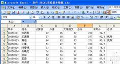 (圖片翻攝自sjxy.hrbu.edu.cn)職場人有三樣寶:Word、PPT和Excel表。你和精英之間的距離,也許就差幾個Excel快捷鍵和操作方法,小編把最最偷懶的方法都擱在這兒了。原來手工也能排序隨時隨地篩選條件創建透...